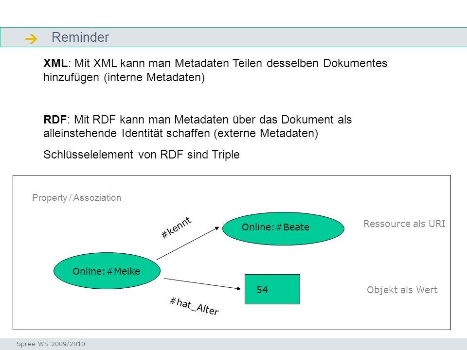 Reminder Facetten Seminar I-Prax: Inhaltserschließung visueller Medien, 5.10.2004 Spree WS 2009/2010 XML: Mit XML kann man Metadaten Teilen desselben