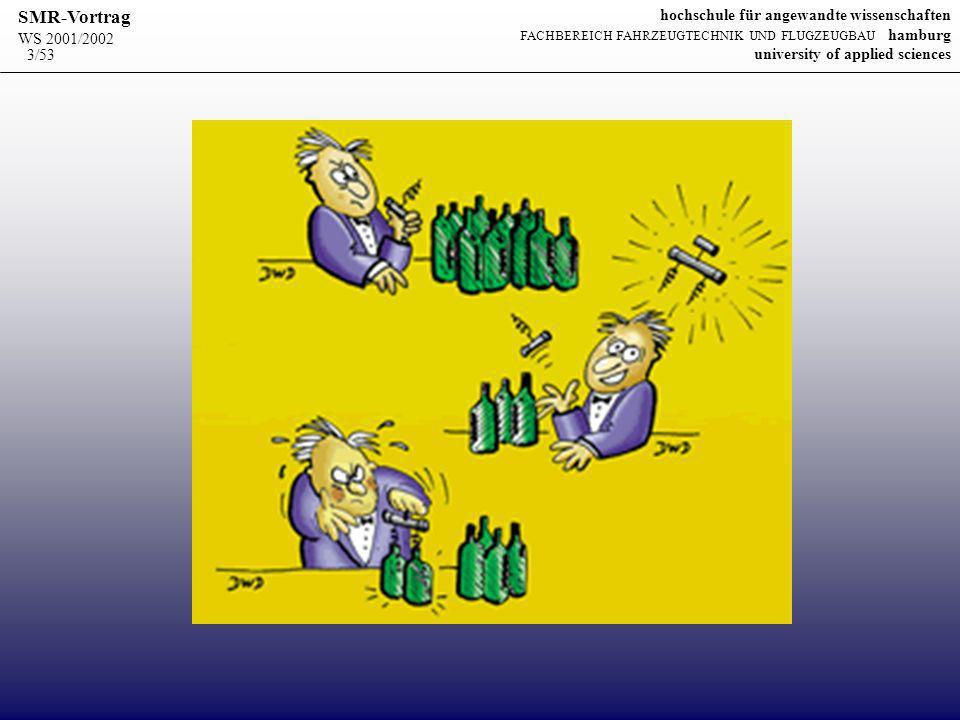 WS 2001/2002 SMR-Vortrag hochschule für angewandte wissenschaften FACHBEREICH FAHRZEUGTECHNIK UND FLUGZEUGBAU hamburg university of applied sciences 14/53 Anmeldung in Deutschland Am Beispiel eines Korkenziehers