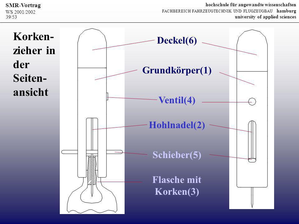 WS 2001/2002 SMR-Vortrag hochschule für angewandte wissenschaften FACHBEREICH FAHRZEUGTECHNIK UND FLUGZEUGBAU hamburg university of applied sciences 39/53 Korken- zieher in der Seiten- ansicht Deckel(6) Grundkörper(1) Ventil(4) Hohlnadel(2) Schieber(5) Flasche mit Korken(3)