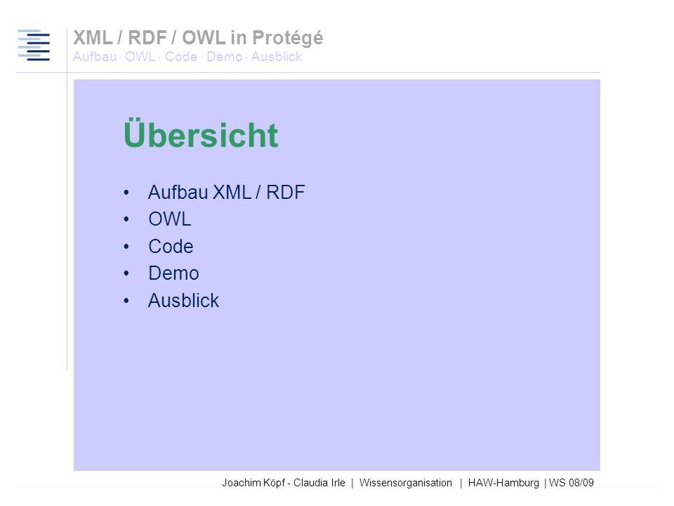 Ontologiesprachen Ontologiesprachen XML / RDF / OWL in Protegé Joachim Köpf - Claudia Irle | Wissensorganisation | HAW-Hamburg | WS 08/09 Wissensorgan