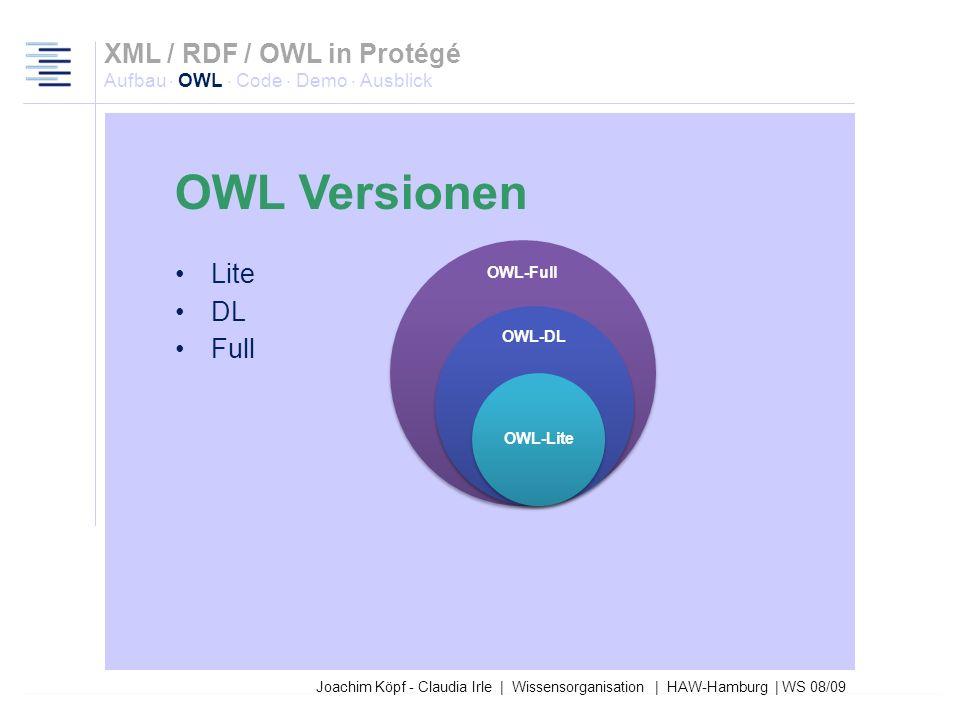 Joachim Köpf - Claudia Irle | Wissensorganisation | HAW-Hamburg | WS 08/09 WOLWeb Ontology Language Standardsprache zur Erstellung von Ontologien um i