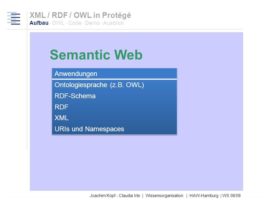Joachim Köpf - Claudia Irle | Wissensorganisation | HAW-Hamburg | WS 08/09 XML / RDF / OWL in Protégé Aufbau · OWL · Code · Demo · Ausblick Aufbau XML