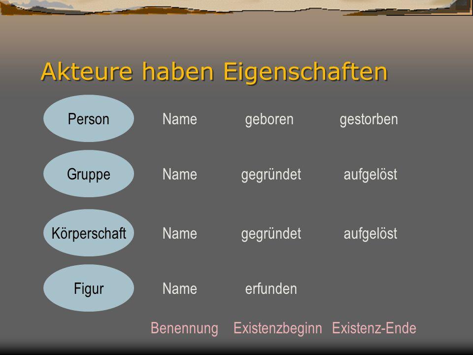 Akteure haben Eigenschaften Person Körperschaft Gruppe Figur Name geborengestorben gegründetaufgelöst Name gegründetaufgelöst erfunden BenennungExistenzbeginnExistenz-Ende