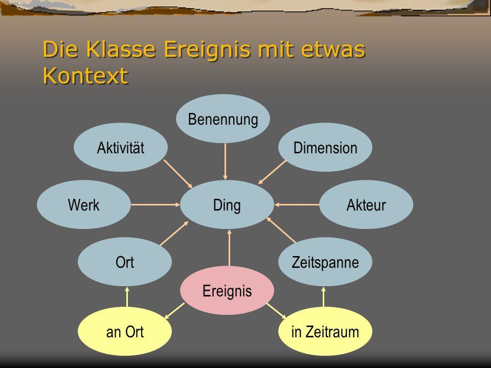 Die Klasse Ereignis mit etwas Kontext DingWerk Aktivität Benennung Akteur Ereignis Ort Dimension Zeitspanne an Ortin Zeitraum