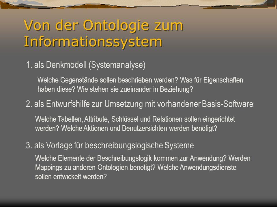 Von der Ontologie zum Informationssystem 1. als Denkmodell (Systemanalyse) 2.