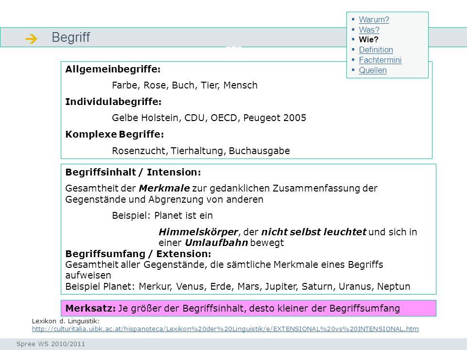 Begriff Begriff Seminar I-Prax: Inhaltserschließung visueller Medien, 5.10.2004 Spree WS 2010/2011 Allgemeinbegriffe: Farbe, Rose, Buch, Tier, Mensch