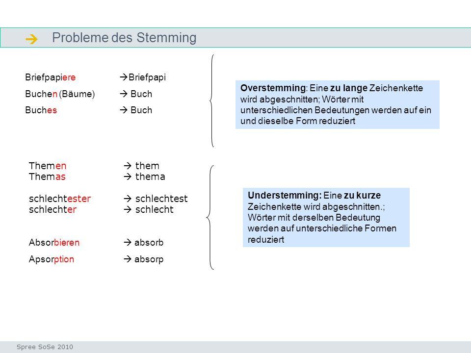 Übung: Porter Stemmer genau Seminar I-Prax: Inhaltserschließung visueller Medien, 5.10.2004 Spree SoSe 2010 Aufgabe: Sie erhalten einen Text und ein Indexierungsergebnis.