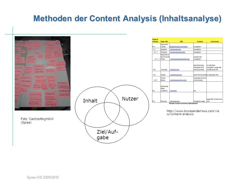 Spree WS 2009/2010 Methoden der Content Analysis (Inhaltsanalyse) Inhalt Nutzer Ziel/Auf- gabe http://www.boxesandarrows.com/vie w/content-analysis Fo