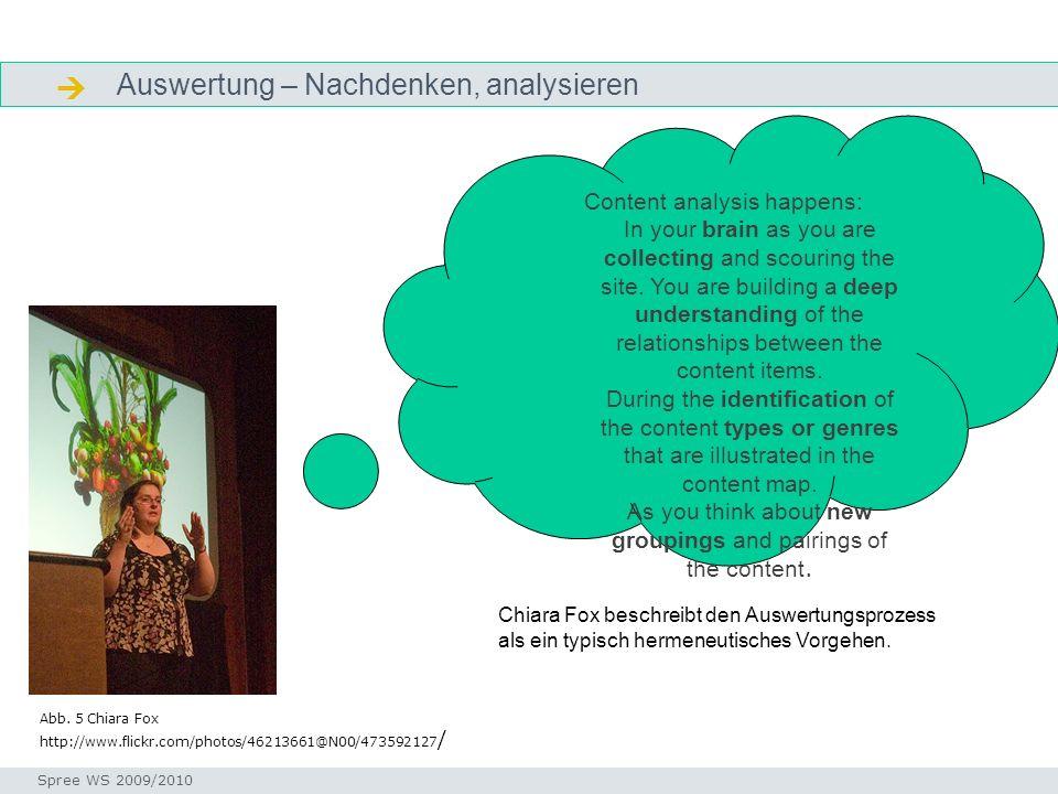 Auswertung – Nachdenken, analysieren Seminar I-Prax: Inhaltserschließung visueller Medien, 5.10.2004 Spree WS 2009/2010 Chiara Fox beschreibt den Ausw