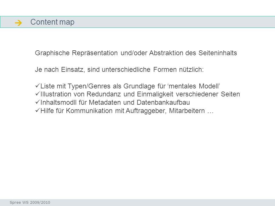 Content map Content map Seminar I-Prax: Inhaltserschließung visueller Medien, 5.10.2004 Spree WS 2009/2010 Graphische Repräsentation und/oder Abstrakt