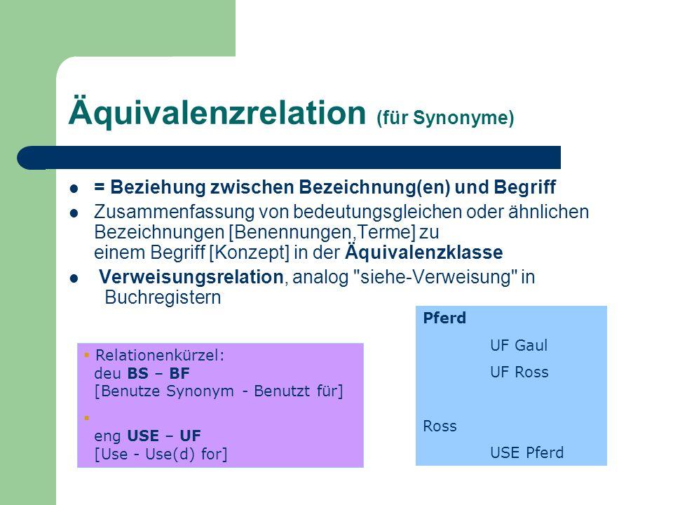 Äquivalenzrelation (für Synonyme) = Beziehung zwischen Bezeichnung(en) und Begriff Zusammenfassung von bedeutungsgleichen oder ähnlichen Bezeichnungen