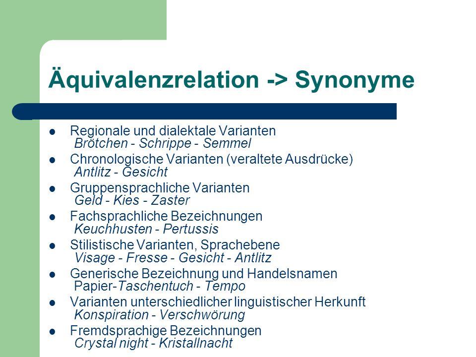 Äquivalenzrelation -> Synonyme Regionale und dialektale Varianten Brötchen - Schrippe - Semmel Chronologische Varianten (veraltete Ausdrücke) Antlitz