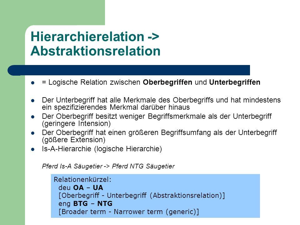 Hierarchierelation -> Abstraktionsrelation = Logische Relation zwischen Oberbegriffen und Unterbegriffen Der Unterbegriff hat alle Merkmale des Oberbe