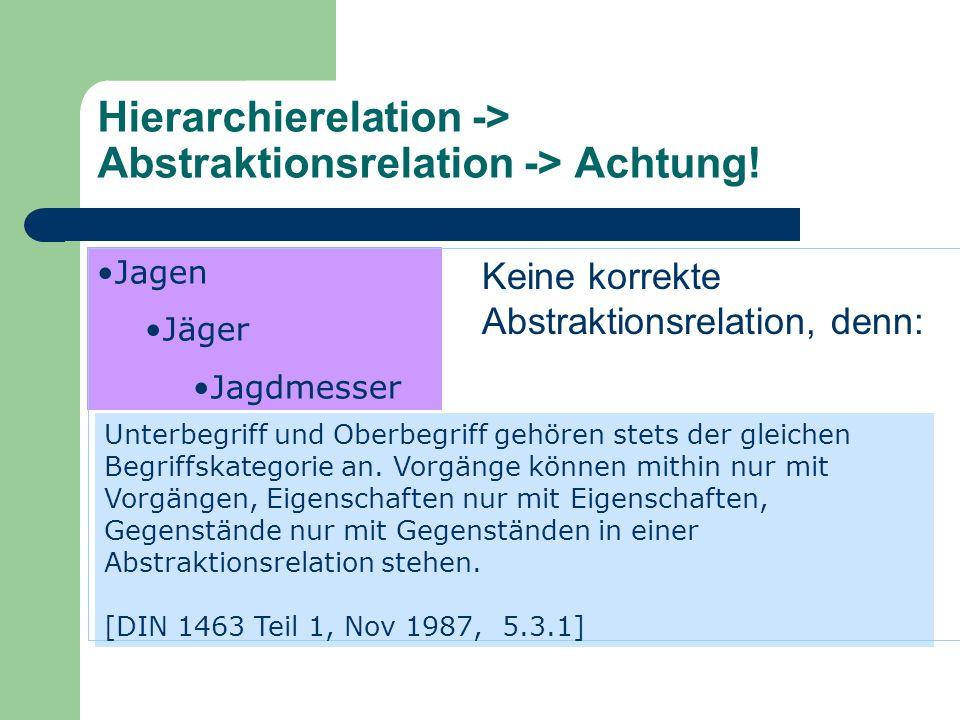 Hierarchierelation -> Abstraktionsrelation -> Achtung! Jagen Jäger Jagdmesser Keine korrekte Abstraktionsrelation, denn: Unterbegriff und Oberbegriff