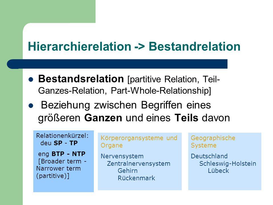 Hierarchierelation -> Bestandrelation Bestandsrelation [partitive Relation, Teil- Ganzes-Relation, Part-Whole-Relationship] Beziehung zwischen Begriff