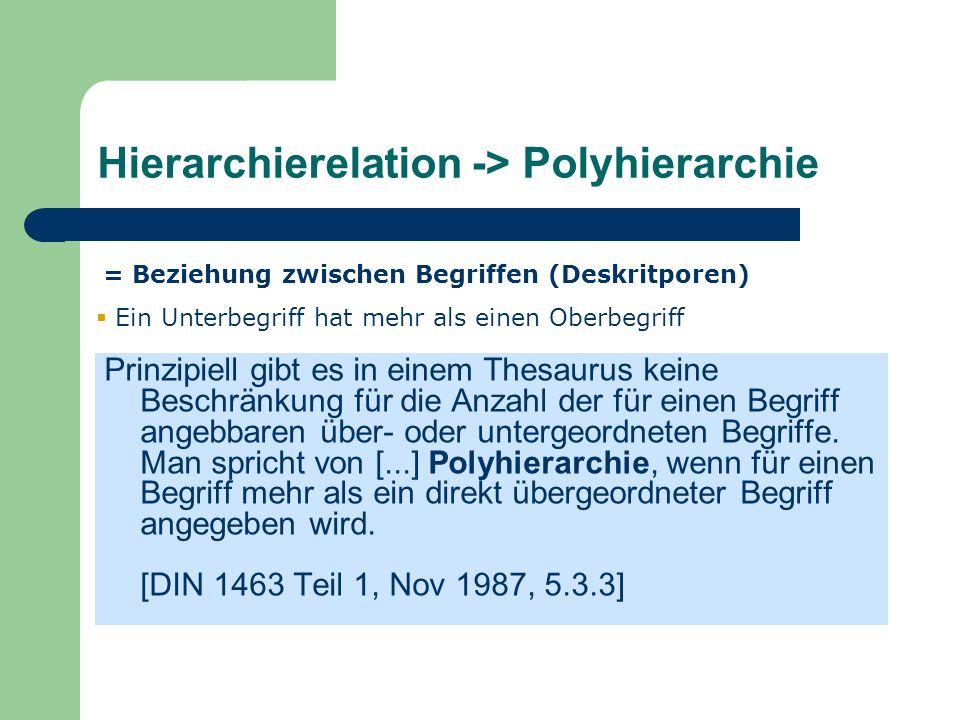 Hierarchierelation -> Polyhierarchie Prinzipiell gibt es in einem Thesaurus keine Beschränkung für die Anzahl der für einen Begriff angebbaren über- o