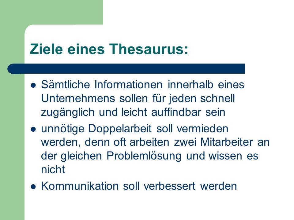 Ziele eines Thesaurus: Sämtliche Informationen innerhalb eines Unternehmens sollen für jeden schnell zugänglich und leicht auffindbar sein unnötige Do