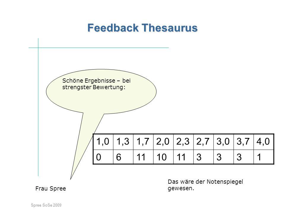 Spree SoSe 2009 Feedback Thesaurus Feedback Thesaurus Einstieg Frau Spree Schöne Ergebnisse – bei strengster Bewertung: 1,01,31,72,02,32,73,03,74,0 061110113331 Das wäre der Notenspiegel gewesen.