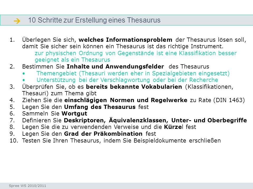 Bestandteile eines Thesaurus Bestandteile Seminar I-Prax: Inhaltserschließung visueller Medien, 5.10.2004 Spree WS 2010/2011 1.Hauptteil 2.Systematischer Teil 3.Handbuch / Gebrauchsanleitung / Manual 4.Register (optional, nur notwendig, wenn der Hauptteil nicht alphabetisch geordnet ist) Beispiel: Hilfe STW http://www.genios.de/thesaurus/subthesaurus/global/hilfe/hilfe.ht m http://www.genios.de/thesaurus/subthesaurus/global/hilfe/hilfe.ht m