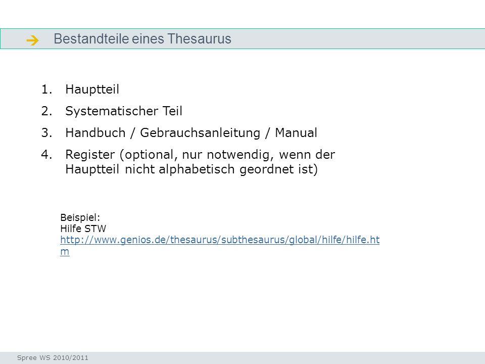 Bestandteile eines Thesaurus Bestandteile Seminar I-Prax: Inhaltserschließung visueller Medien, 5.10.2004 Spree WS 2010/2011 1.Hauptteil 2.Systematisc