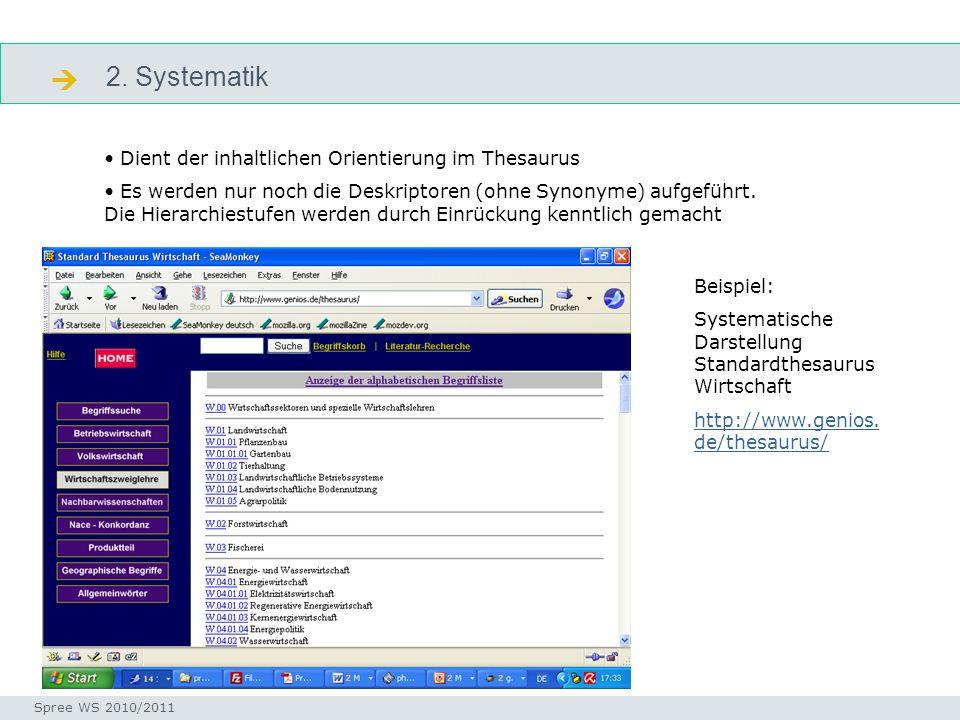2. Systematik Seminar I-Prax: Inhaltserschließung visueller Medien, 5.10.2004 Spree WS 2010/2011 Systematik Dient der inhaltlichen Orientierung im The