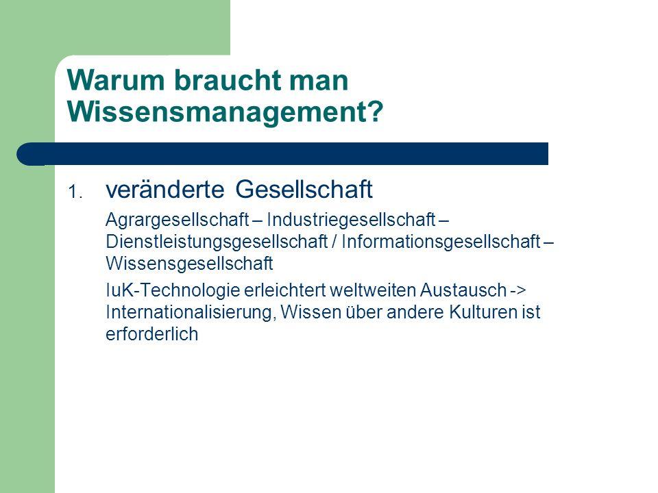 Warum braucht man Wissensmanagement? 1. veränderte Gesellschaft Agrargesellschaft – Industriegesellschaft – Dienstleistungsgesellschaft / Informations