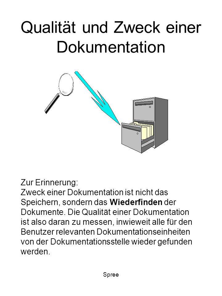 Spree Qualität und Zweck einer Dokumentation Zur Erinnerung: Zweck einer Dokumentation ist nicht das Speichern, sondern das Wiederfinden der Dokumente