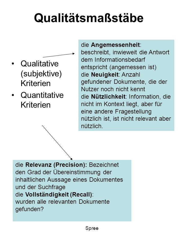 Spree Qualitätsmaßstäbe Qualitative (subjektive) Kriterien Quantitative Kriterien die Angemessenheit: beschreibt, inwieweit die Antwort dem Informatio
