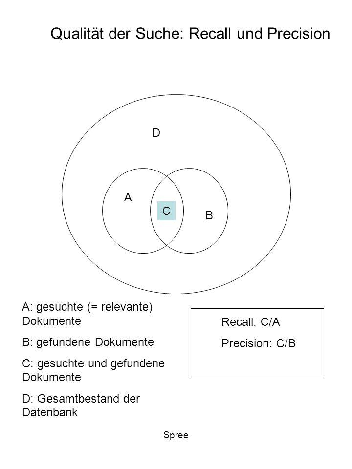 Spree D A C B A: gesuchte (= relevante) Dokumente B: gefundene Dokumente C: gesuchte und gefundene Dokumente D: Gesamtbestand der Datenbank Qualität d