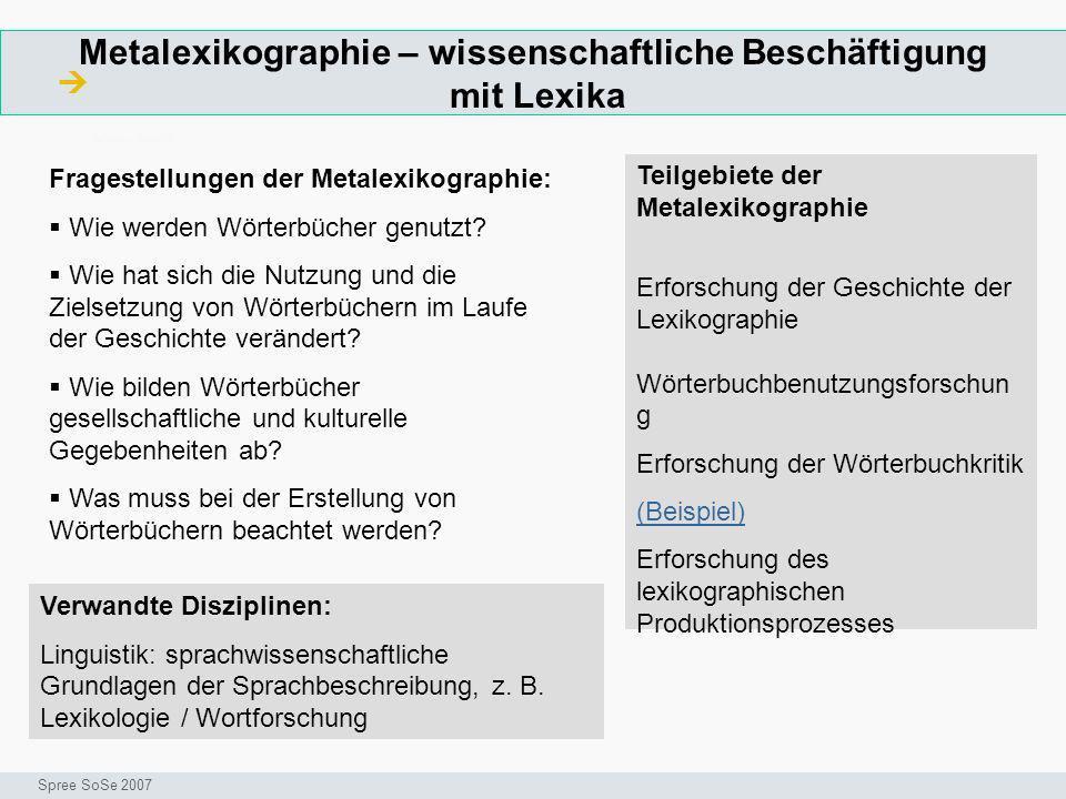Metalexikographie – wissenschaftliche Beschäftigung mit Lexika ArbeitsschritteW Seminar I-Prax: Inhaltserschließung visueller Medien, 5.10.2004 Spree SoSe 2007 Fragestellungen der Metalexikographie: Wie werden Wörterbücher genutzt.