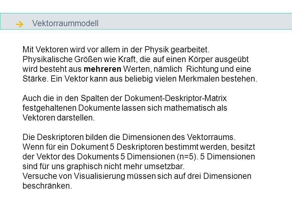 Vektorraummodell Mit Vektoren wird vor allem in der Physik gearbeitet.