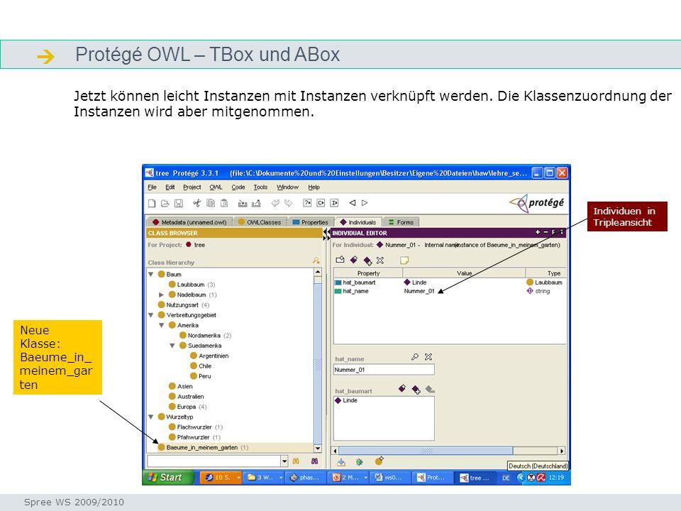 Protégé OWL – TBox und ABox tboxabox Seminar I-Prax: Inhaltserschließung visueller Medien, 5.10.2004 Spree WS 2009/2010 Jetzt können leicht Instanzen mit Instanzen verknüpft werden.