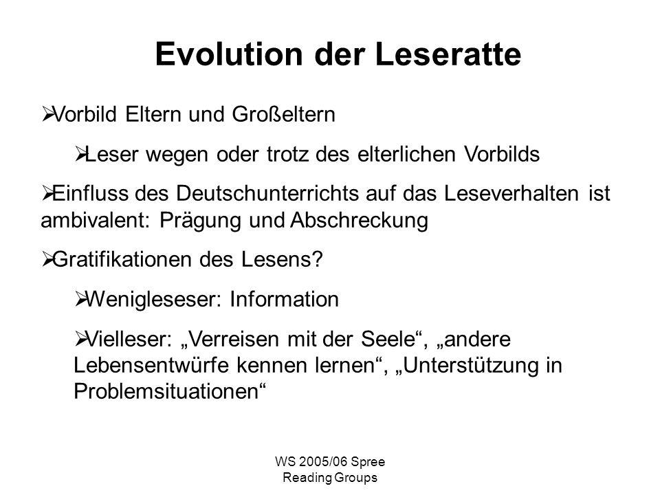 WS 2005/06 Spree Reading Groups Evolution der Leseratte Vorbild Eltern und Großeltern Leser wegen oder trotz des elterlichen Vorbilds Einfluss des Deutschunterrichts auf das Leseverhalten ist ambivalent: Prägung und Abschreckung Gratifikationen des Lesens.