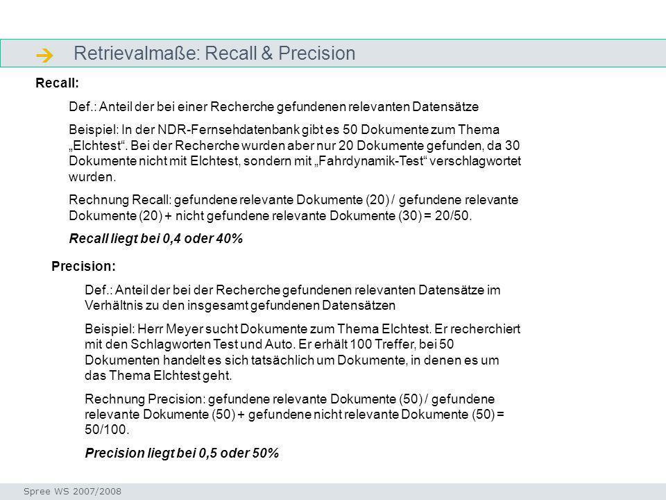 Retrievalmaße: Recall & Precision Retrievalmaße Seminar I-Prax: Inhaltserschließung visueller Medien, 5.10.2004 Spree WS 2007/2008 Recall: Def.: Antei