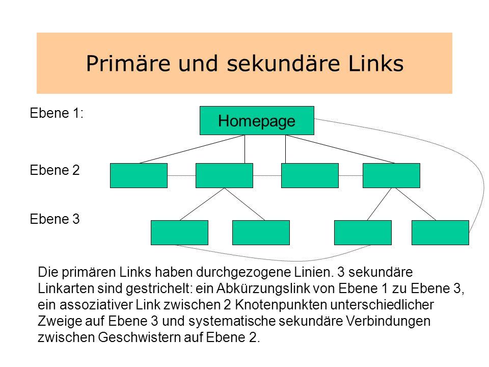 Primäre und sekundäre Links Homepage Ebene 1: Ebene 2 Ebene 3 Die primären Links haben durchgezogene Linien.