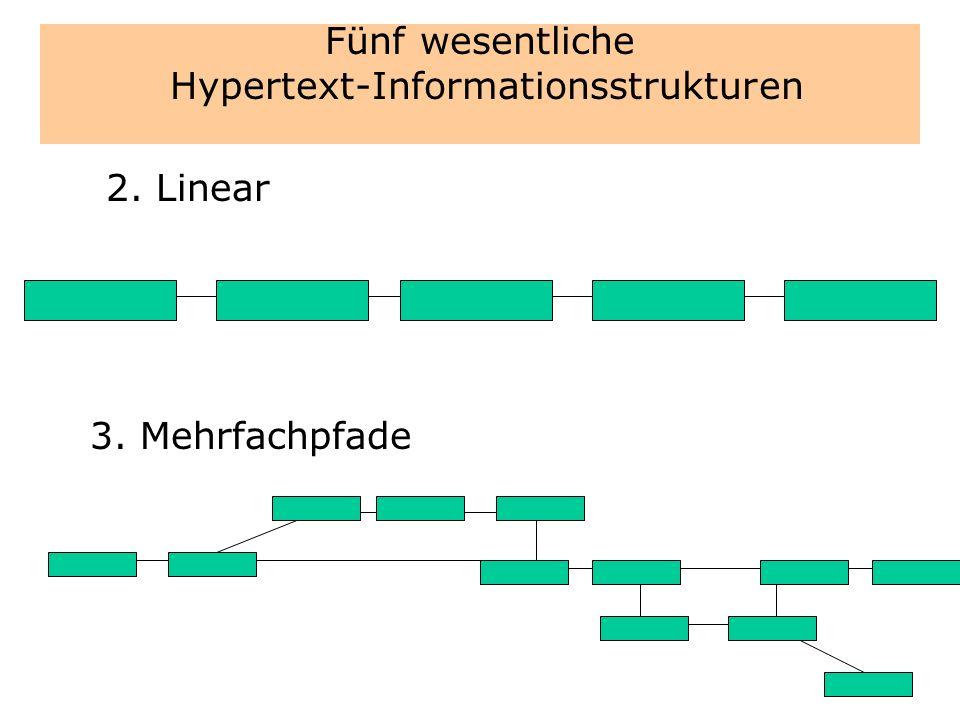 Fünf wesentliche Hypertext-Informationsstrukturen 2. Linear 3. Mehrfachpfade