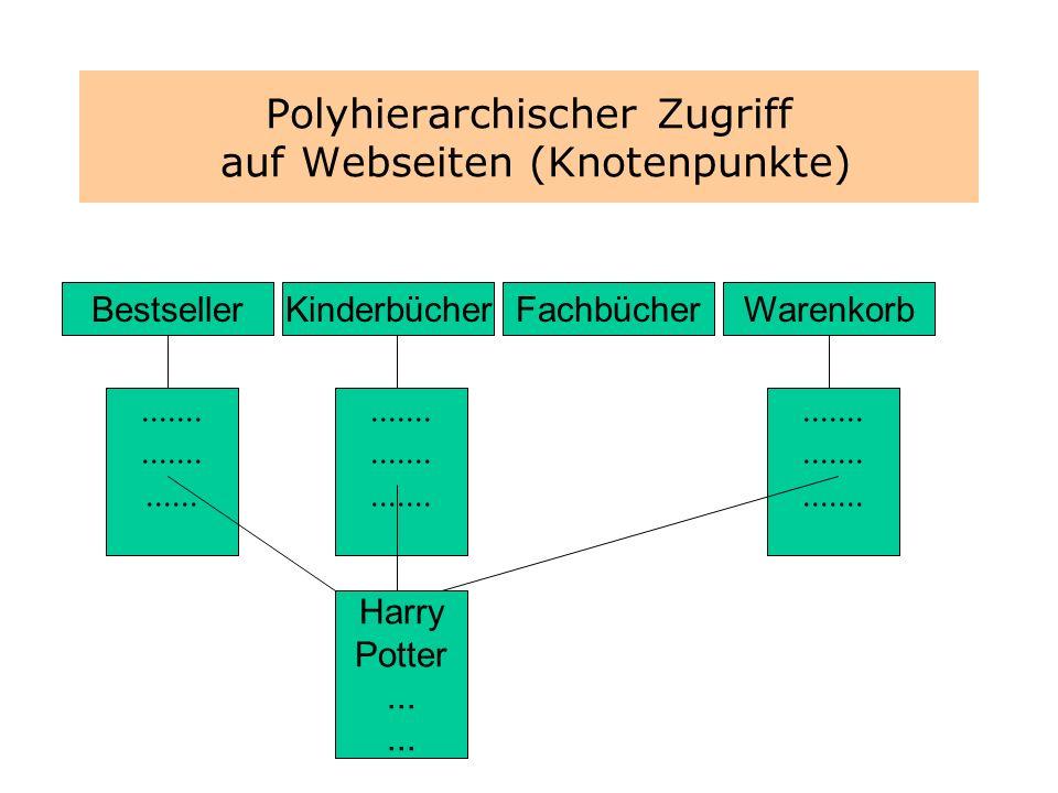 Polyhierarchischer Zugriff auf Webseiten (Knotenpunkte) BestsellerKinderbücherFachbücherWarenkorb....................