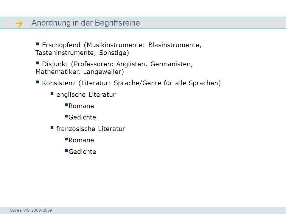 Anordnung in der Begriffsreihe Strukturierung Seminar I-Prax: Inhaltserschließung visueller Medien, 5.10.2004 Spree WS 2008/2009 Erschöpfend (Musikins