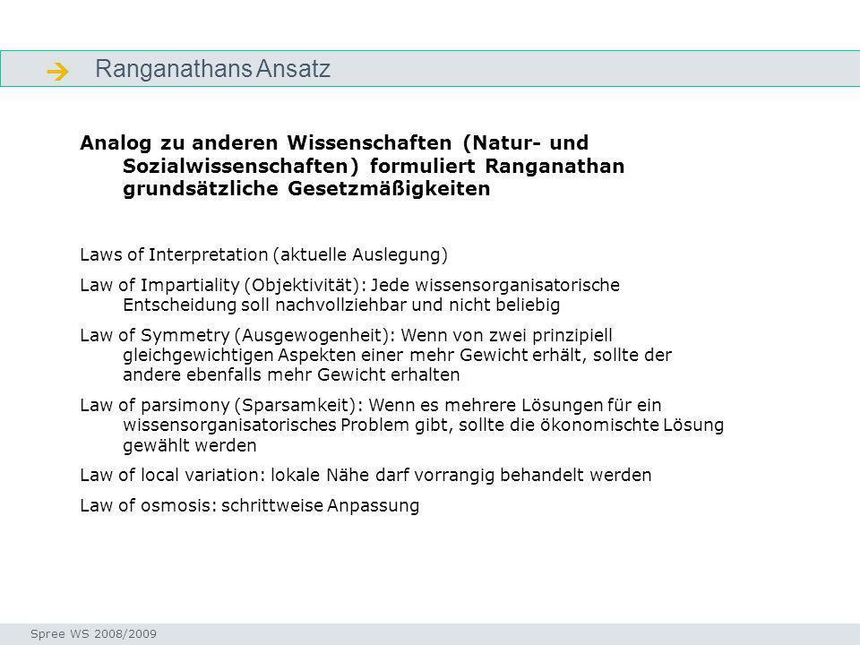 Ranganathans Ansatz Gliederung Seminar I-Prax: Inhaltserschließung visueller Medien, 5.10.2004 Spree WS 2008/2009 Analog zu anderen Wissenschaften (Na