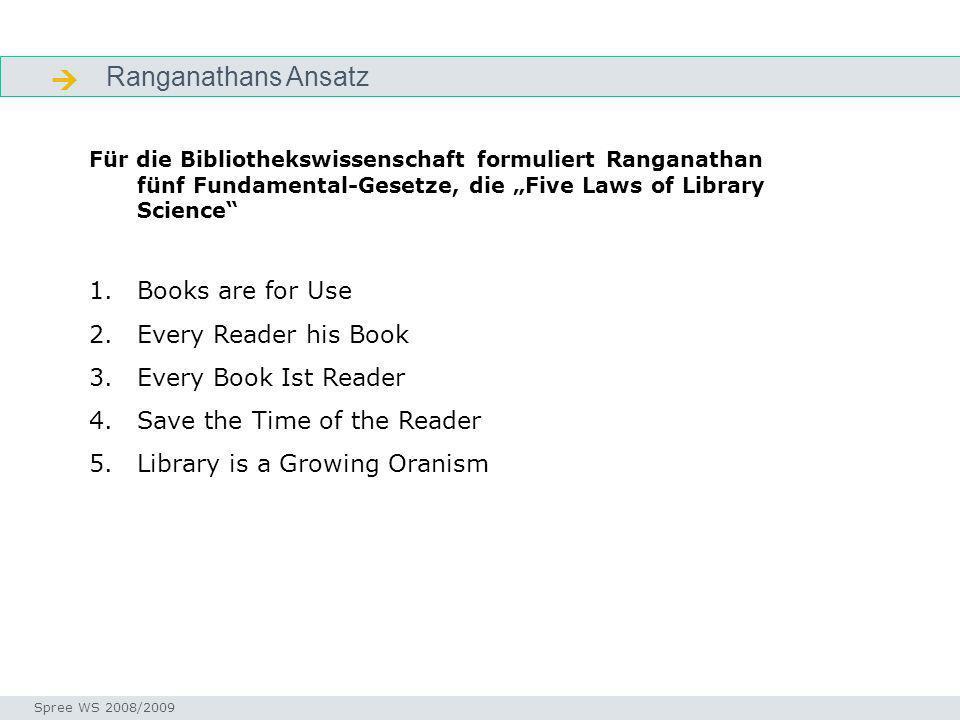Ranganathans Ansatz Gliederung Seminar I-Prax: Inhaltserschließung visueller Medien, 5.10.2004 Spree WS 2008/2009 Für die Bibliothekswissenschaft form