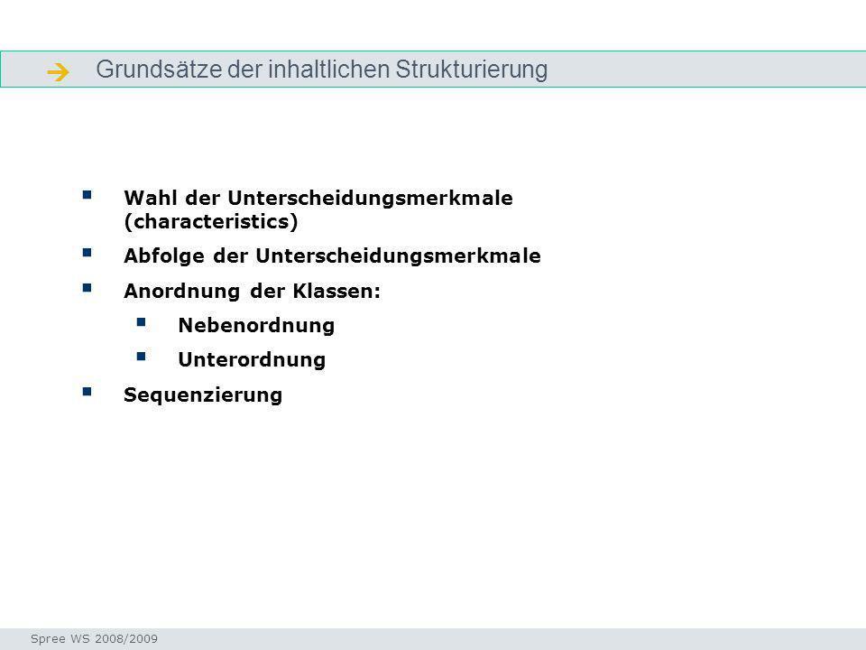 Grundsätze der inhaltlichen Strukturierung Strukturierung Wahl der Unterscheidungsmerkmale (characteristics) Abfolge der Unterscheidungsmerkmale Anord