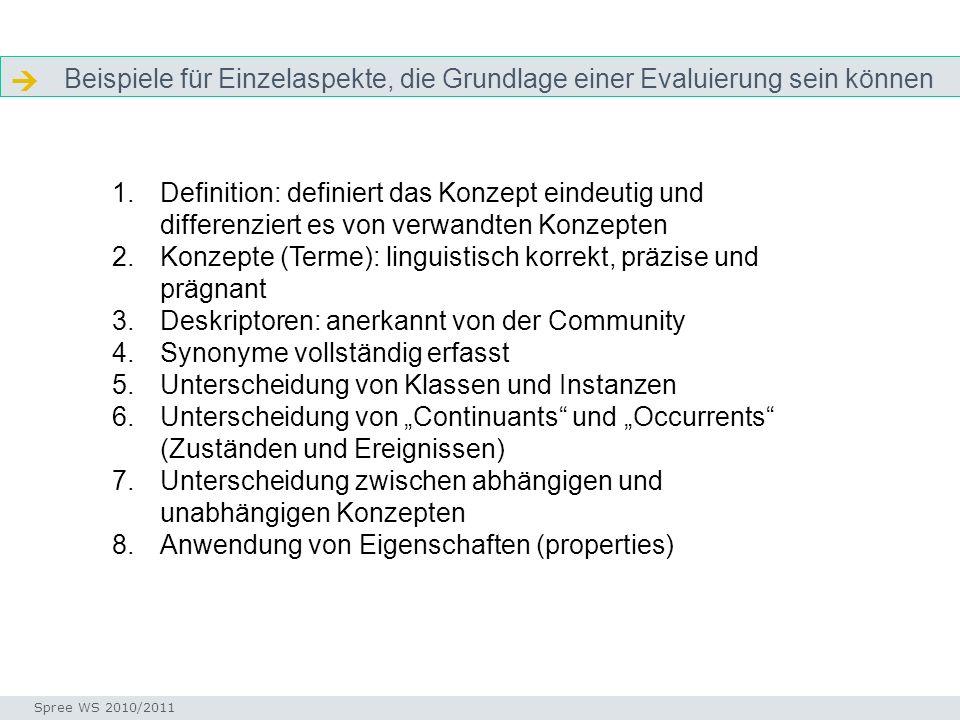 Beispiele für Einzelaspekte, die Grundlage einer Evaluierung sein können Facetten Seminar I-Prax: Inhaltserschließung visueller Medien, 5.10.2004 Spre