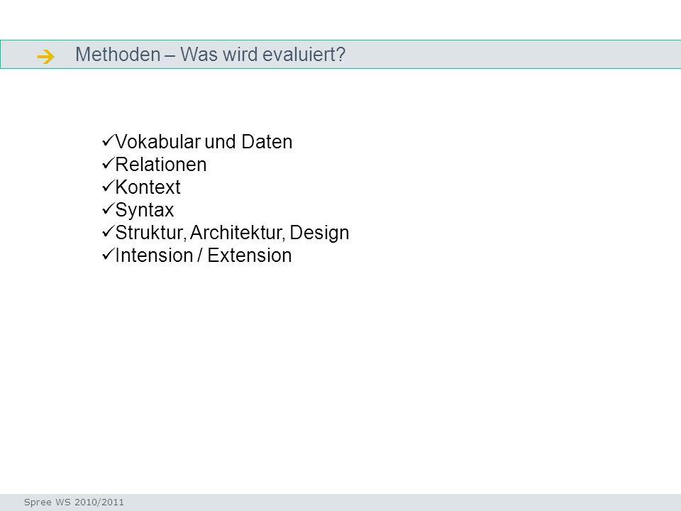 Methoden – Was wird evaluiert? Facetten Seminar I-Prax: Inhaltserschließung visueller Medien, 5.10.2004 Spree WS 2010/2011 Vokabular und Daten Relatio