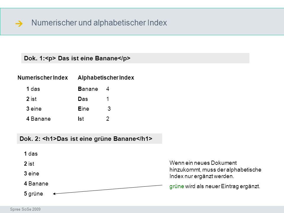 Numerischer und alphabetischer Index Gliederung Seminar I-Prax: Inhaltserschließung visueller Medien, 5.10.2004 Spree SoSe 2009 Dok.