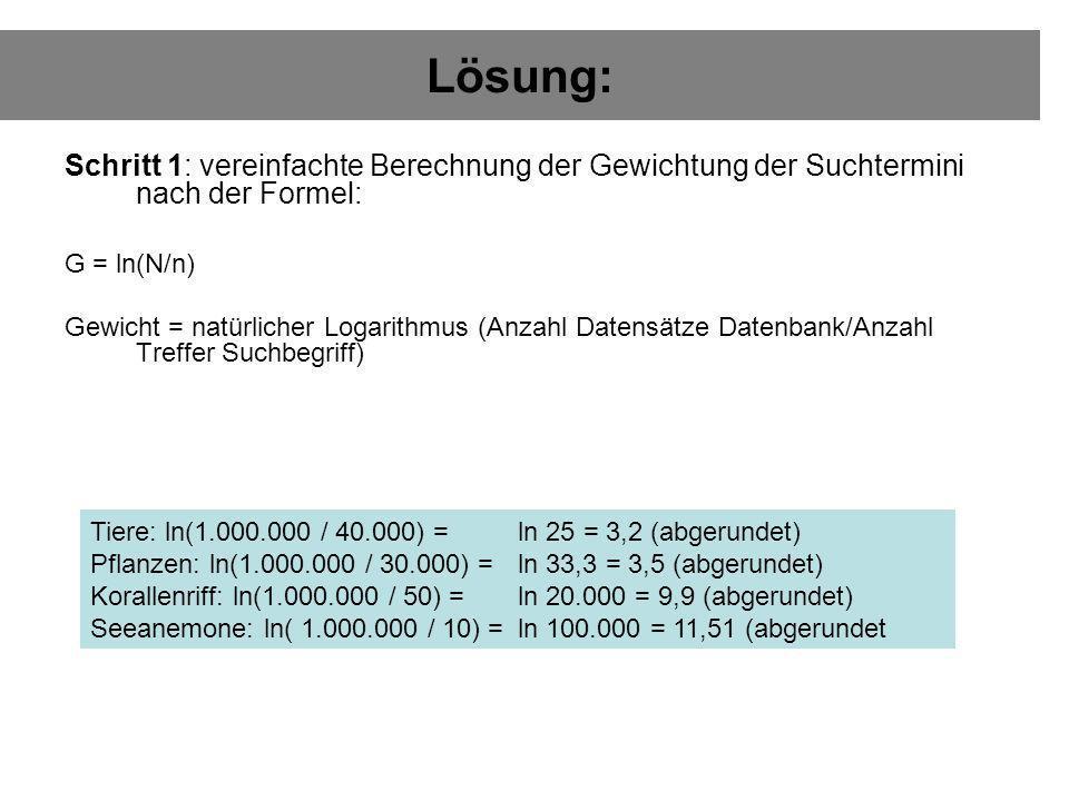 Lösung: Schritt 1: vereinfachte Berechnung der Gewichtung der Suchtermini nach der Formel: G = ln(N/n) Gewicht = natürlicher Logarithmus (Anzahl Daten