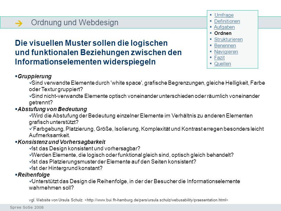 Ordnung und Webdesign Ordnungsschemata Seminar I-Prax: Inhaltserschließung visueller Medien, 5.10.2004 Spree SoSe 2008 Die visuellen Muster sollen die