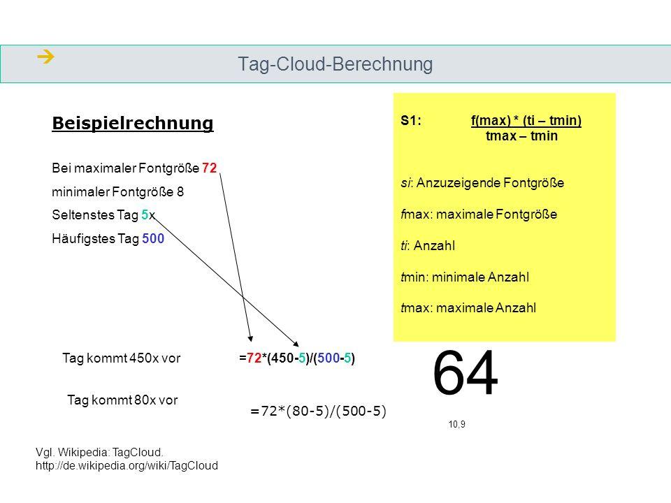 Tag-Cloud-Berechnung S1: f(max) * (ti – tmin) tmax – tmin si: Anzuzeigende Fontgröße fmax: maximale Fontgröße ti: Anzahl tmin: minimale Anzahl tmax: m