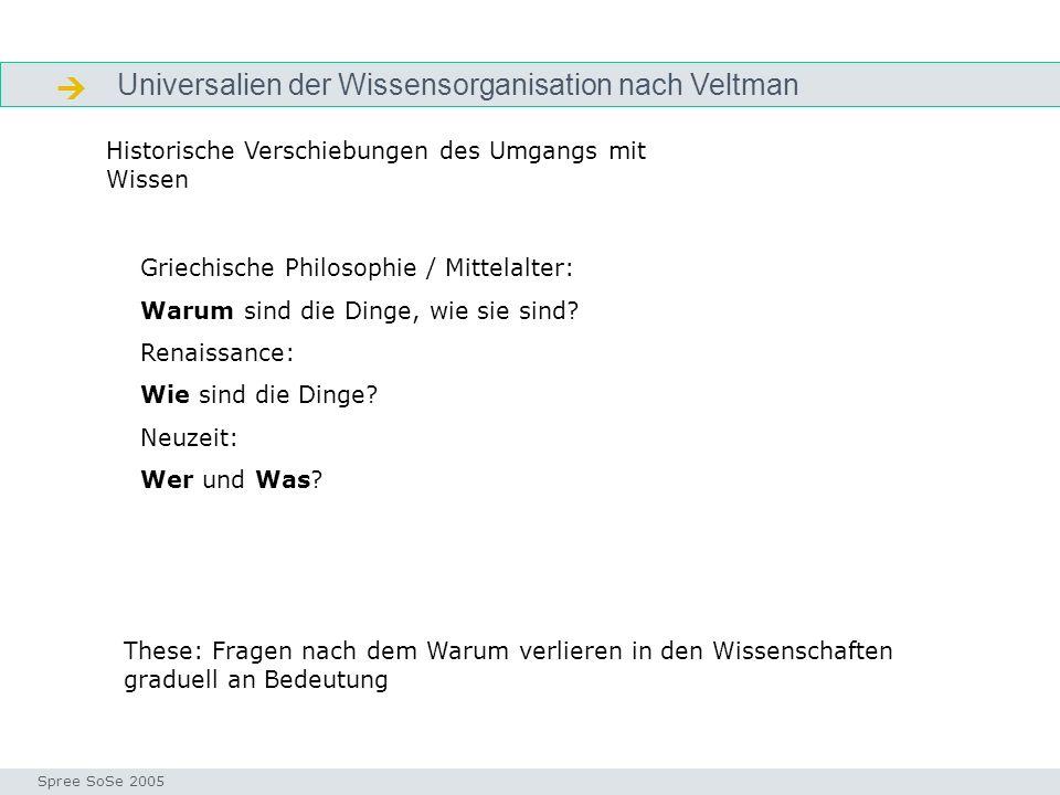 Universalien der Wissensorganisation nach Veltman Wissenschaft Seminar I-Prax: Inhaltserschließung visueller Medien, 5.10.2004 Spree SoSe 2005 Histori
