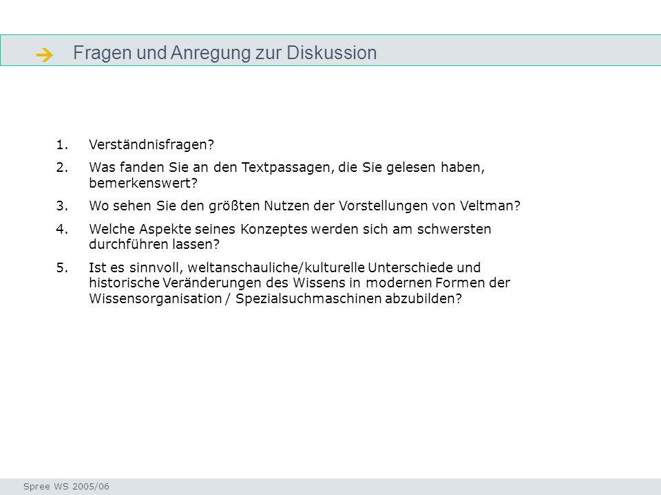 Fragen und Anregung zur Diskussion Seminar I-Prax: Inhaltserschließung visueller Medien, 5.10.2004 Spree WS 2005/06 Diskussion 1.Verständnisfragen? 2.