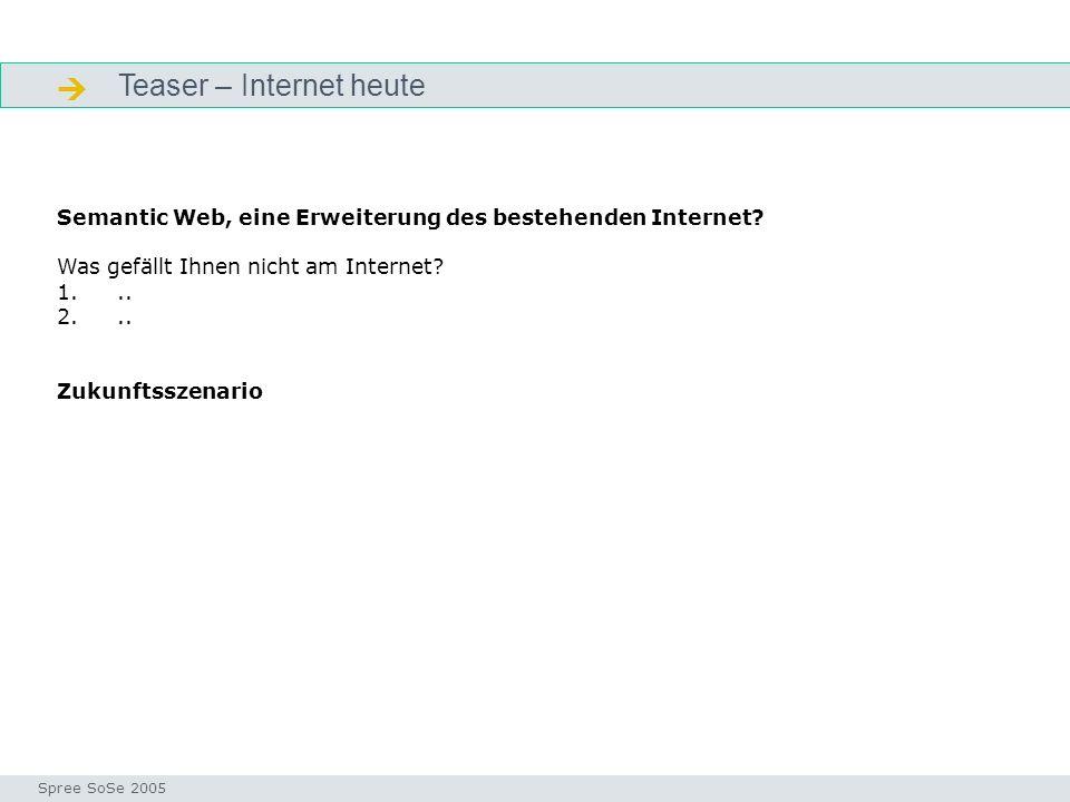 Teaser – Internet heute Teaser Semantic Web, eine Erweiterung des bestehenden Internet? Was gefällt Ihnen nicht am Internet? 1... 2... Zukunftsszenari
